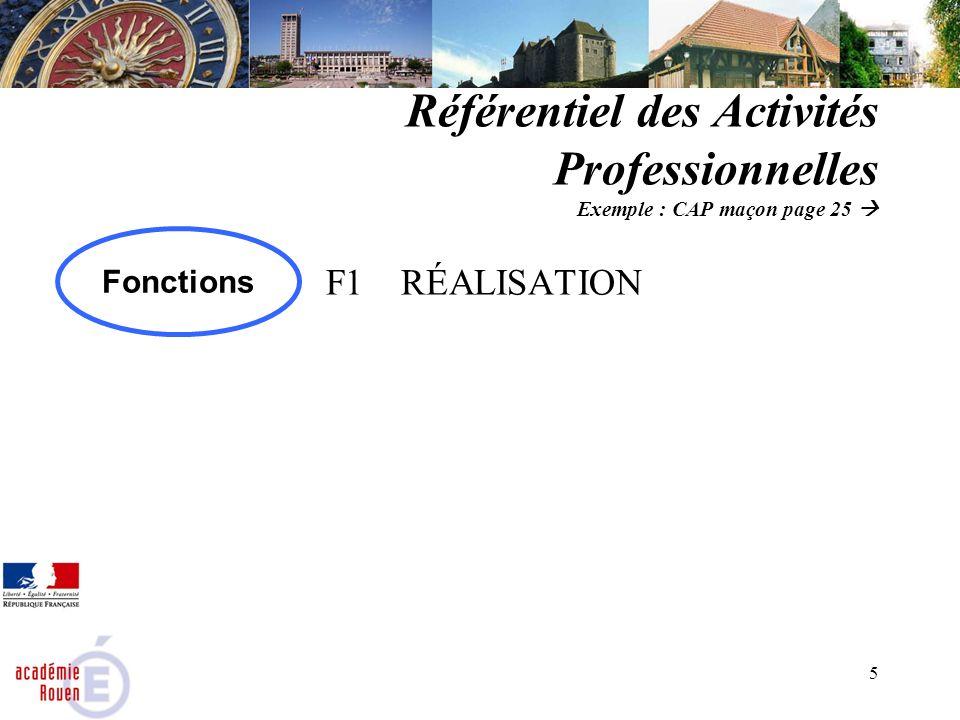 5 Référentiel des Activités Professionnelles Exemple : CAP maçon page 25 F1RÉALISATION Fonctions