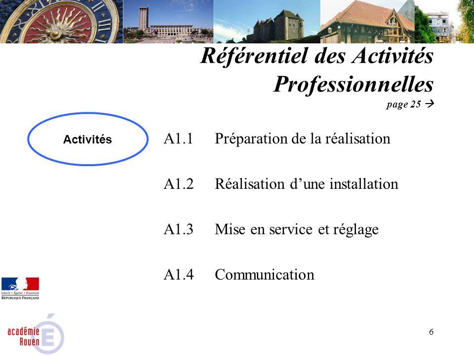 7 Tâches Référentiel des Activités Professionnelles page 25 1.1.1Prendre connaissance du dossier 1.1.2Reconnaître le site et ses contraintes 1.1.3Effectuer un relevé détat des lieux 1.1.4Établir le quantitatif des matériels et des matériaux à mettre en œuvre pour une partie dinstallation ou une modification et évaluer le coût 1.1.5Se situer dans la planification pour gérer les ressources humaines et les moyens matériels (outillage spécifique, engins de manutention…) 1.1.6Rechercher et choisir une solution technique pour une installation 1.1.7Choisir un matériel / des matériaux et des équipements fluidiques et électriques pour une partie dinstallation ou une modification 1.1.8Proposer une méthode de travail pour lensemble de linstallation 1.1.9Réaliser le (ou les) schéma(s) fluidique(s) et électrique(s) 1.1.10Vérifier la faisabilité des solutions techniques retenues 1.1.11Appréhender les risques et choisir les équipements de protection individuels et collectifs liés à lintervention 1.2.1Réceptionner et contrôler les matériels, les matériaux, loutillage, les équipements et accessoires 1.2.2Implanter et fixer les équipements et leurs accessoires 1.2.3Repérer et tracer le passage des différents réseaux 1.2.4Façonner les réseaux sur le chantier ou à latelier de préfabrication 1.2.5Assembler et raccorder les éléments dune installation fluidique 1.2.6Câbler et raccorder électriquement les équipements 1.2.7Gérer les opérations de montage pour respecter les délais davancement des travaux dans le cadre du planning dordonnancement du chantier 1.2.8Estimer le coût dune modification simple dune installation 1.2.9Procéder au tri sélectif des déchets et des fluides Etc…