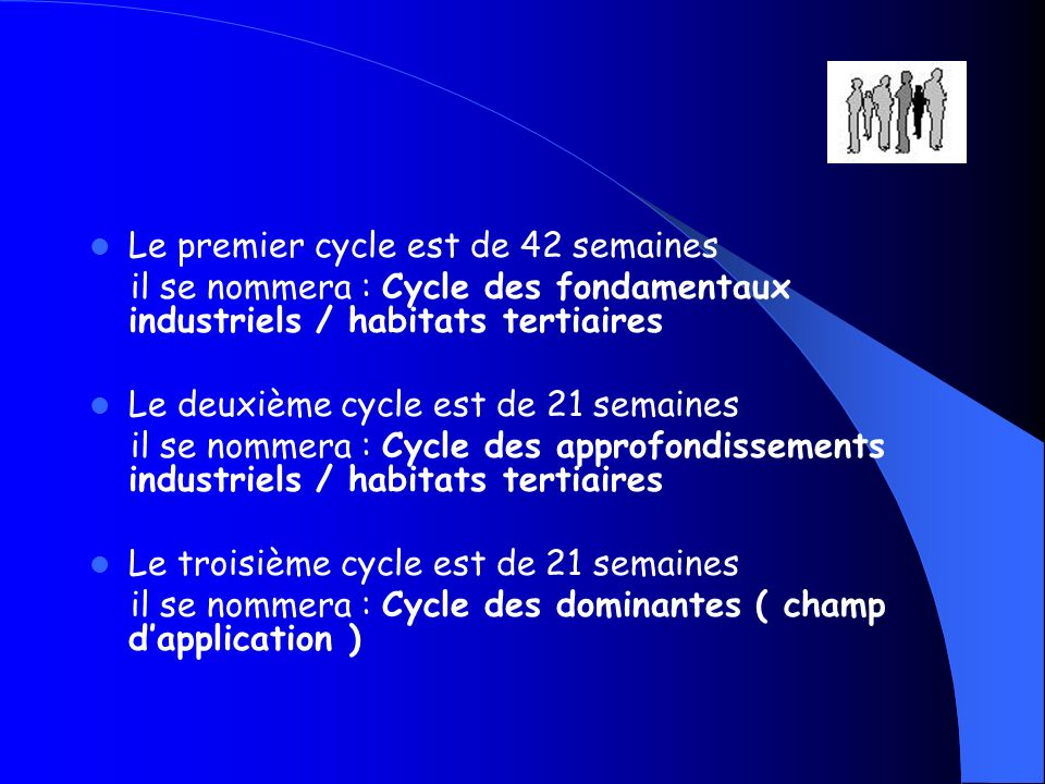 Le premier cycle est de 42 semaines il se nommera : Cycle des fondamentaux industriels / habitats tertiaires Le deuxième cycle est de 21 semaines il s