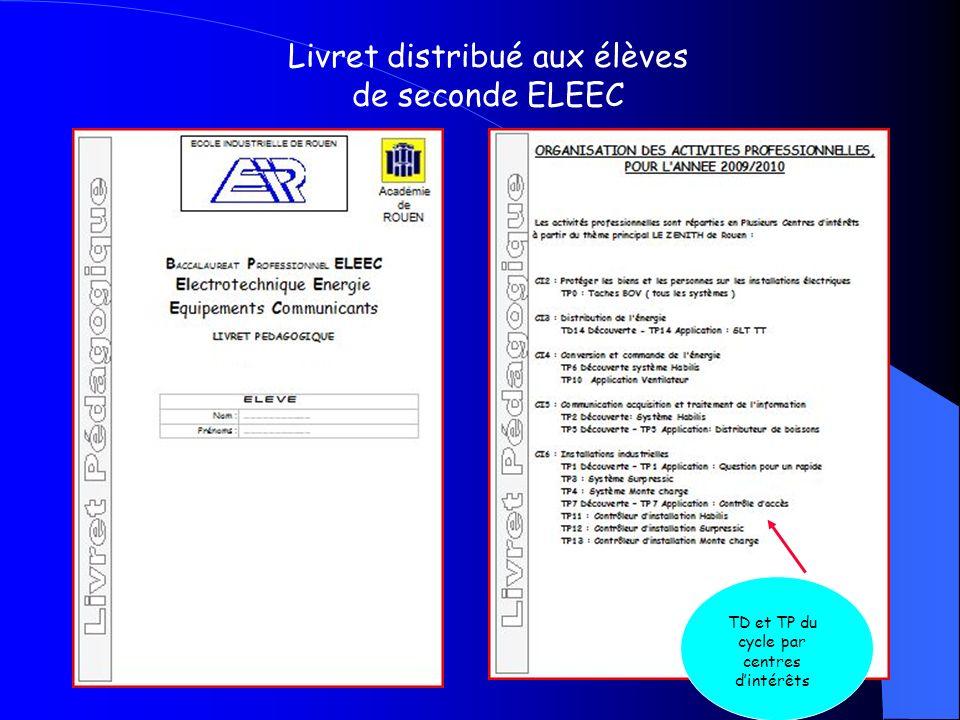 Livret distribué aux élèves de seconde ELEEC TD et TP du cycle par centres dintérêts