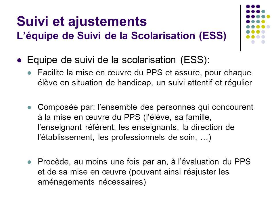 Suivi et ajustements Léquipe de Suivi de la Scolarisation (ESS) Equipe de suivi de la scolarisation (ESS): Facilite la mise en œuvre du PPS et assure,