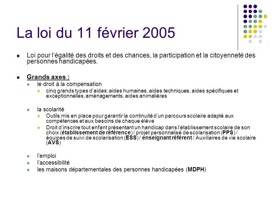 La loi du 11 février 2005 Loi pour légalité des droits et des chances, la participation et la citoyenneté des personnes handicapées. Grands axes : le