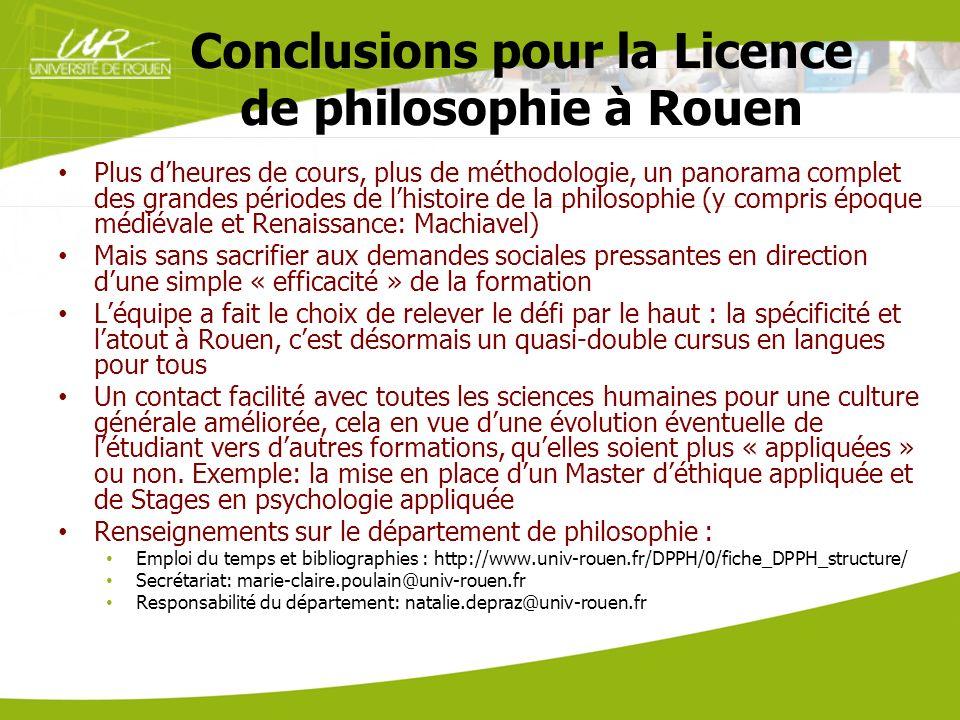 Conclusions pour la Licence de philosophie à Rouen Plus dheures de cours, plus de méthodologie, un panorama complet des grandes périodes de lhistoire