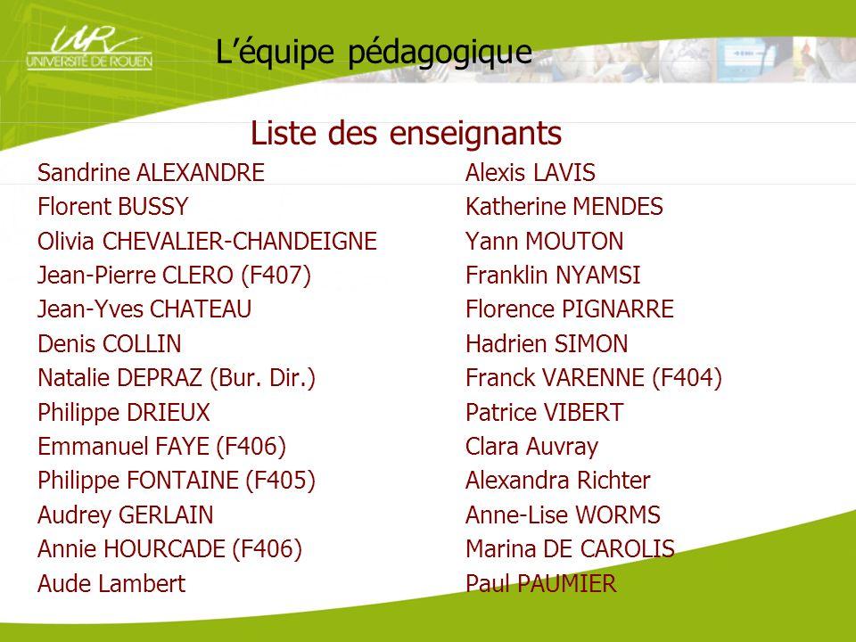 Léquipe pédagogique Liste des enseignants Sandrine ALEXANDREAlexis LAVIS Florent BUSSYKatherine MENDES Olivia CHEVALIER-CHANDEIGNEYann MOUTON Jean-Pie