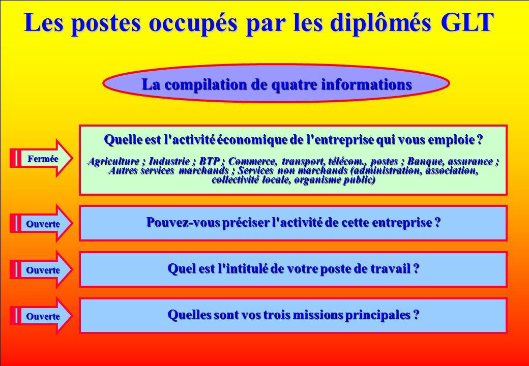 www.iut-fr.net Les postes occupés par les diplômés GLT La compilation de quatre informations Quelle est l activité économique de l entreprise qui vous emploie .