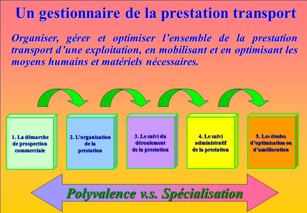 www.iut-fr.net Un gestionnaire de la prestation transport Organiser, gérer et optimiser lensemble de la prestation transport dune exploitation, en mob