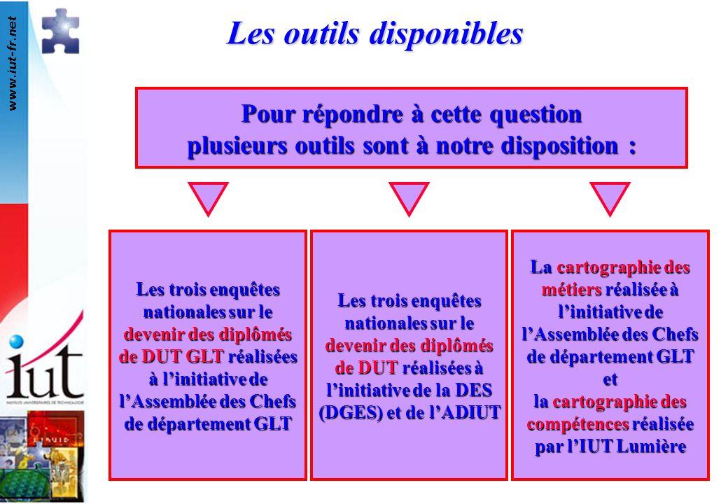 www.iut-fr.net Les outils disponibles Pour répondre à cette question plusieurs outils sont à notre disposition : Les trois enquêtes nationales sur le