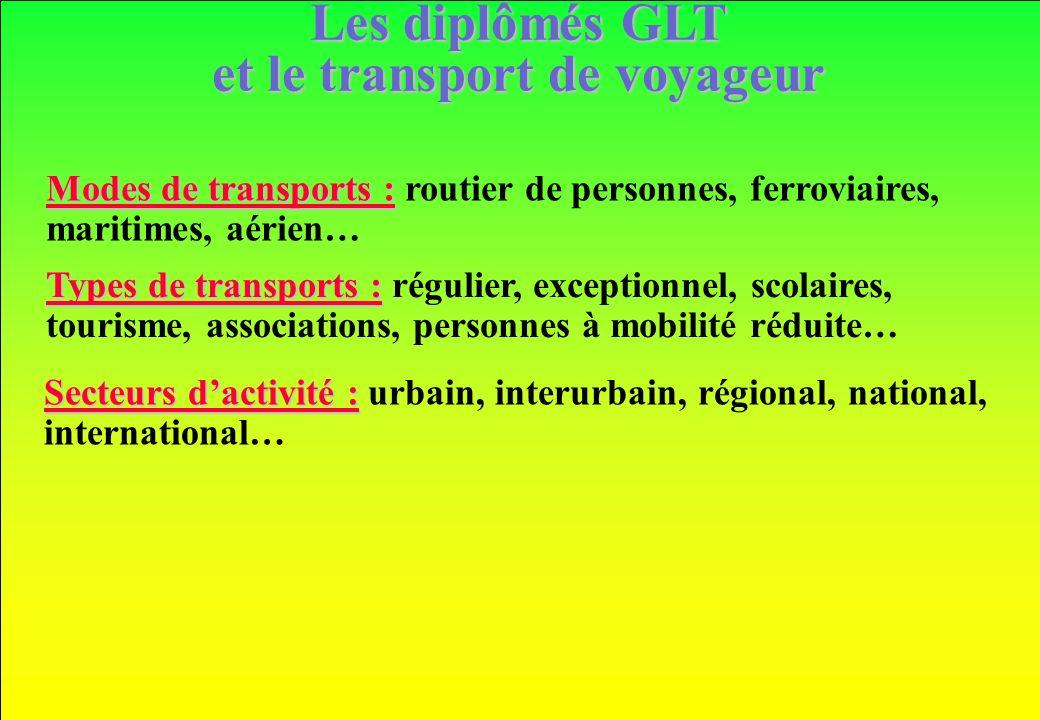 Les diplômés GLT et le transport de voyageur Secteurs dactivité : Secteurs dactivité : urbain, interurbain, régional, national, international… Modes d