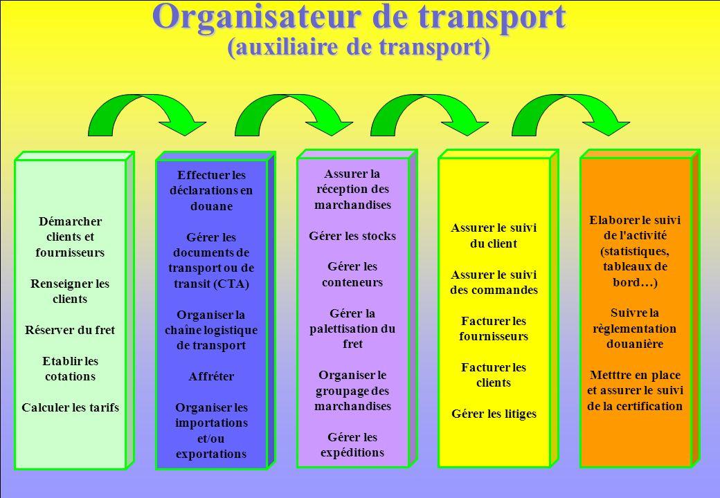 www.iut-fr.net Démarcher clients et fournisseurs Renseigner les clients Réserver du fret Etablir les cotations Calculer les tarifs Organisateur de tra