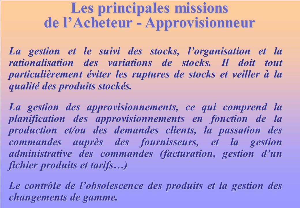 www.iut-fr.net Les principales missions de lAcheteur - Approvisionneur La gestion et le suivi des stocks, lorganisation et la rationalisation des variations de stocks.