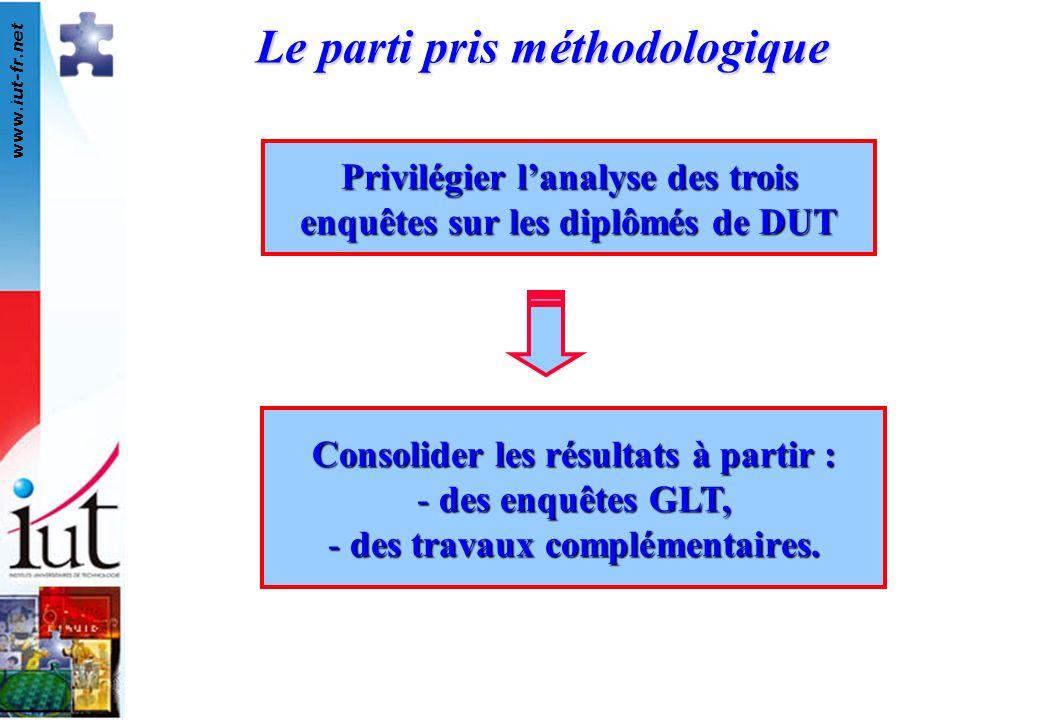 www.iut-fr.net Le parti pris méthodologique Privilégier lanalyse des trois enquêtes sur les diplômés de DUT Consolider les résultats à partir : - des enquêtes GLT, - des travaux complémentaires.
