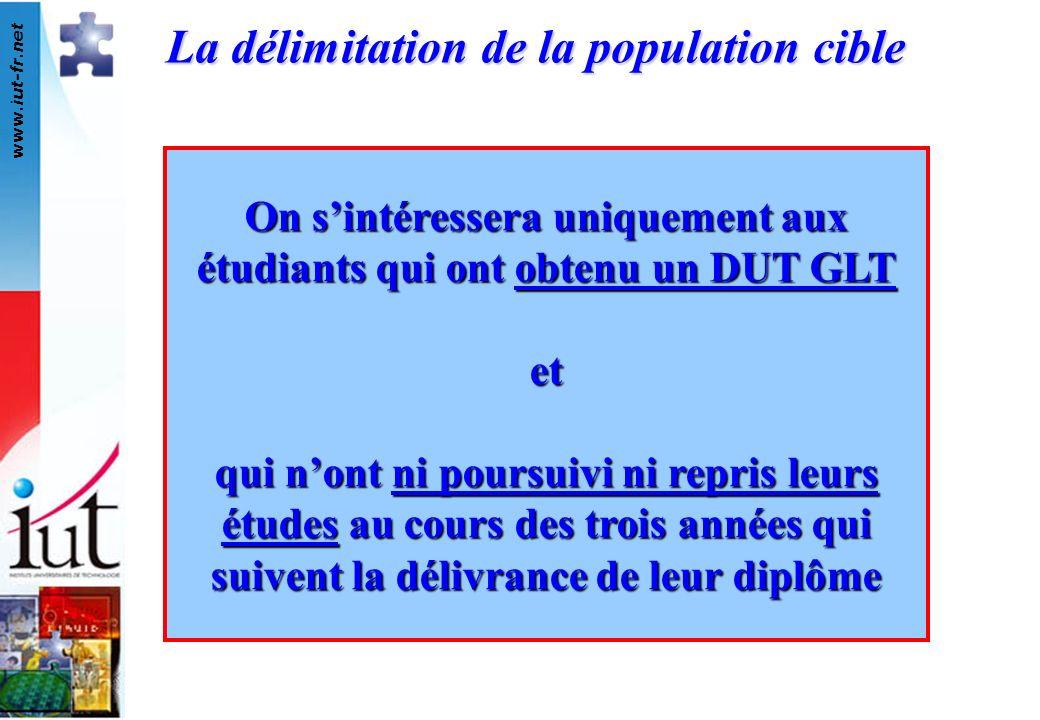 www.iut-fr.net La délimitation de la population cible On sintéressera uniquement aux étudiants qui ont obtenu un DUT GLT et qui nont ni poursuivi ni repris leurs études au cours des trois années qui suivent la délivrance de leur diplôme