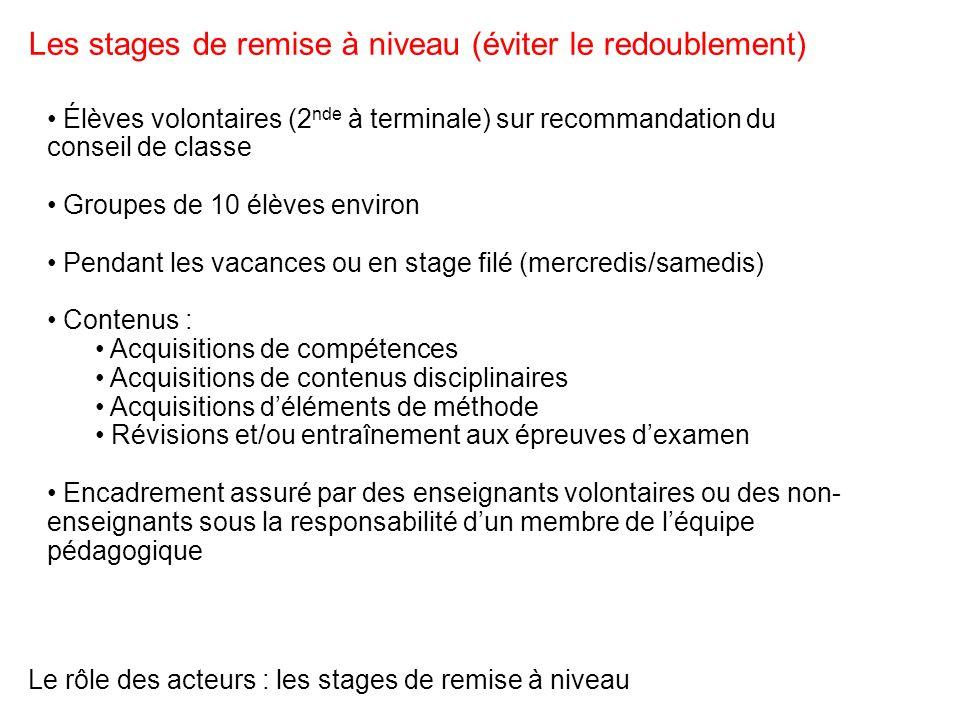 Le rôle des acteurs : les stages de remise à niveau Élèves volontaires (2 nde à terminale) sur recommandation du conseil de classe Groupes de 10 élève