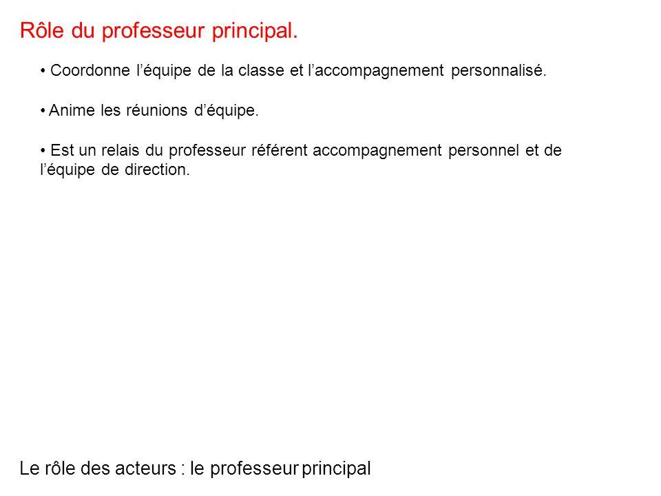 Le rôle des acteurs : le professeur principal Coordonne léquipe de la classe et laccompagnement personnalisé. Anime les réunions déquipe. Est un relai