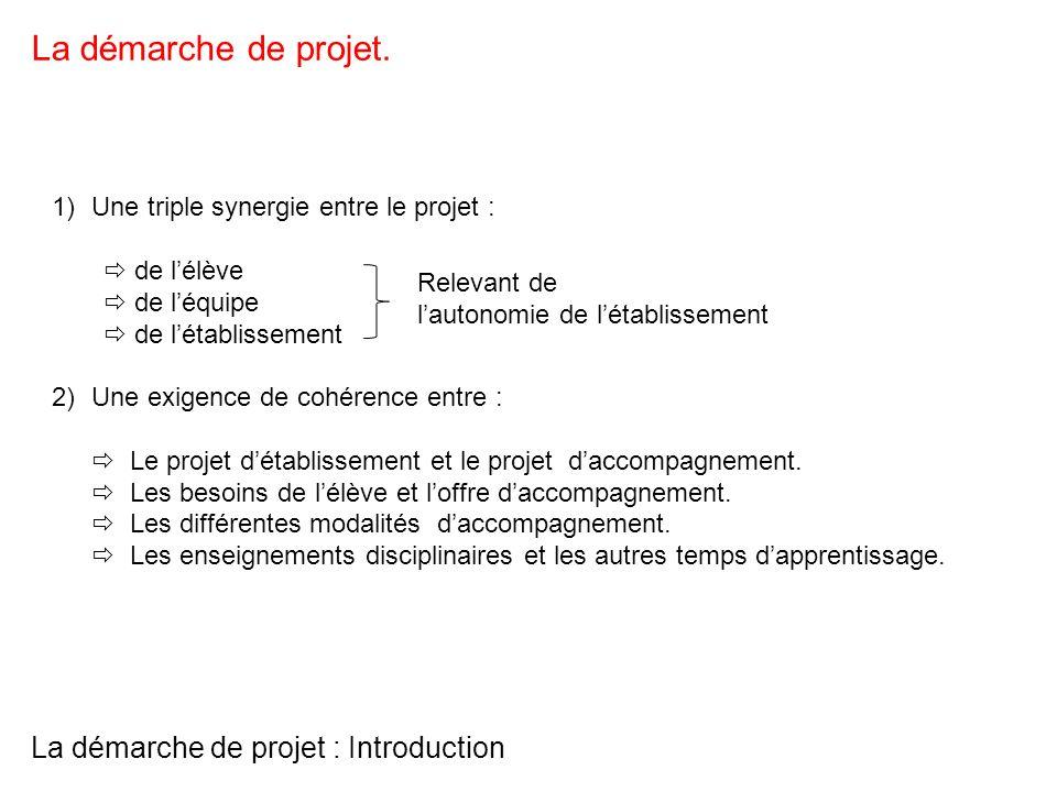 La démarche de projet : Introduction 1)Une triple synergie entre le projet : de lélève de léquipe de létablissement 2)Une exigence de cohérence entre