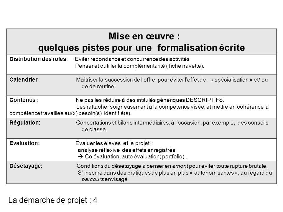 Mise en œuvre : quelques pistes pour une formalisation écrite Distribution des rôles : Eviter redondance et concurrence des activités Penser et outill