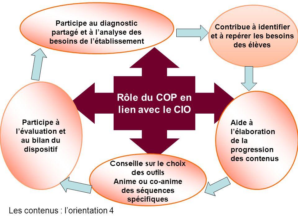 Rôle du COP en lien avec le CIO Participe au diagnostic partagé et à lanalyse des besoins de létablissement Participe à lévaluation et au bilan du dis