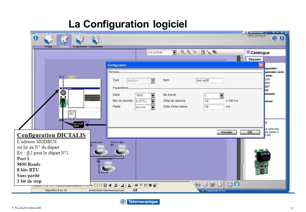 P. FILLOQUE Octobre 2006 10 La Configuration logiciel Configuration DICTALIS Ladresse MODBUS est lié au N° du départ Ex : @1 pour le départ N°1 Port 1