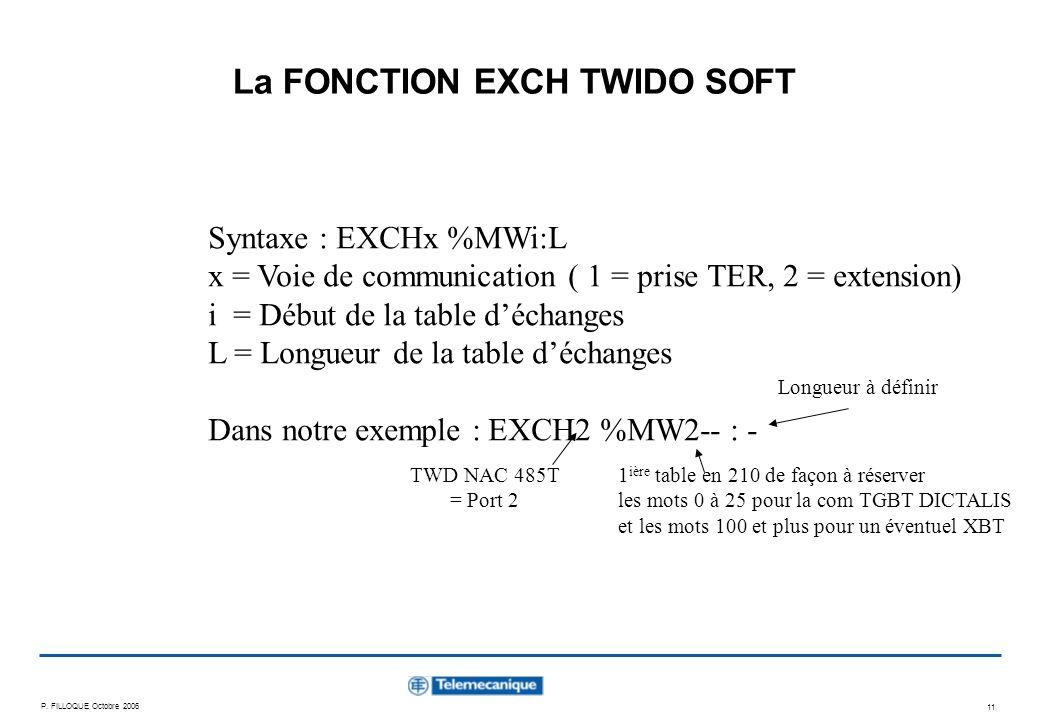 P. FILLOQUE Octobre 2006 11 La FONCTION EXCH TWIDO SOFT Syntaxe : EXCHx %MWi:L x = Voie de communication ( 1 = prise TER, 2 = extension) i = Début de
