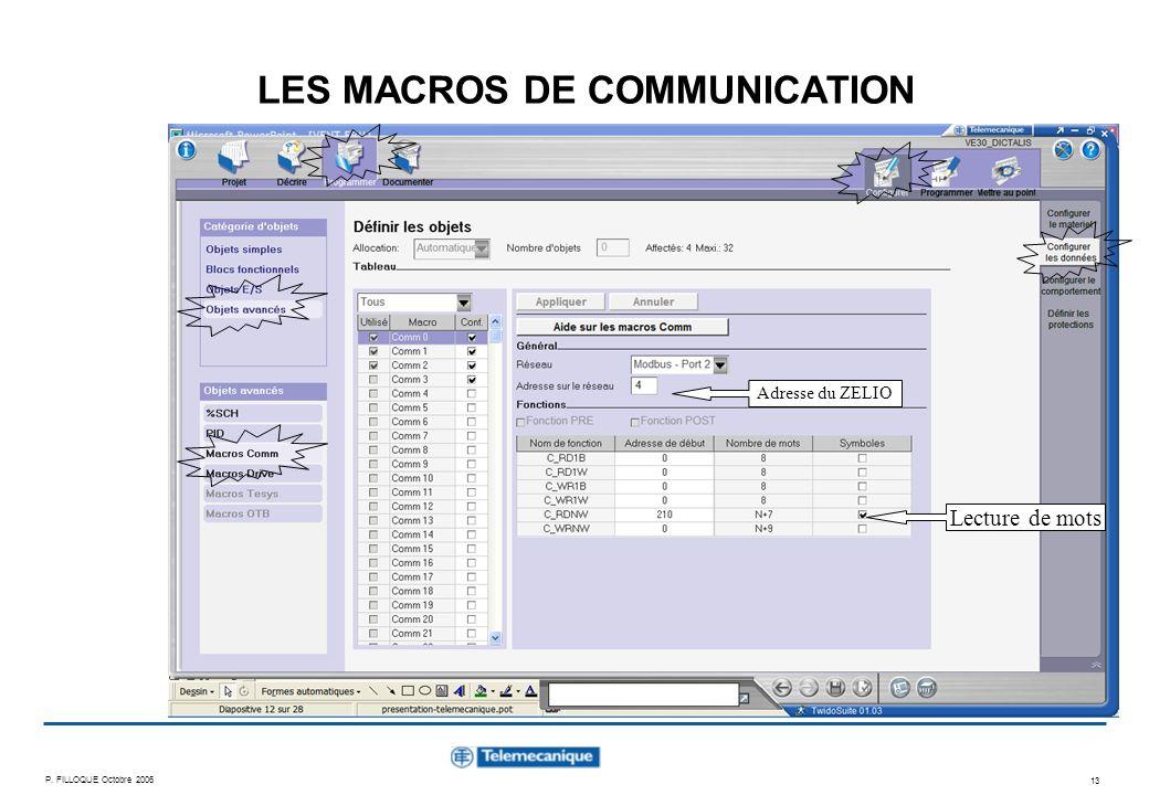 P. FILLOQUE Octobre 2006 13 LES MACROS DE COMMUNICATION Adresse du ZELIO Lecture de mots