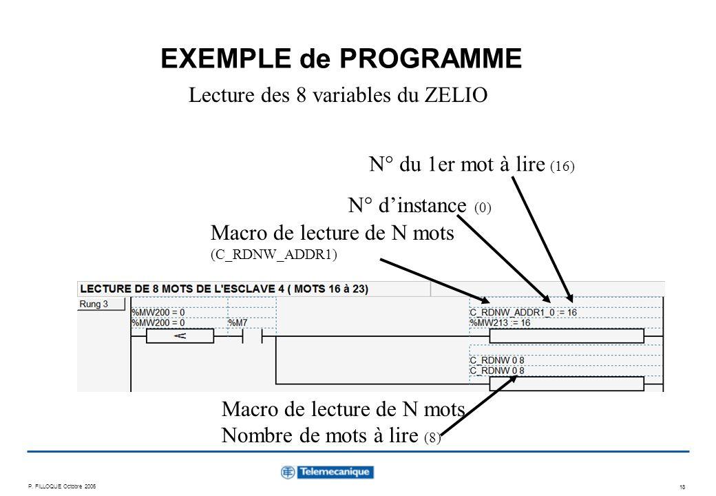 P. FILLOQUE Octobre 2006 18 EXEMPLE de PROGRAMME Lecture des 8 variables du ZELIO Macro de lecture de N mots (C_RDNW_ADDR1) N° dinstance (0) N° du 1er