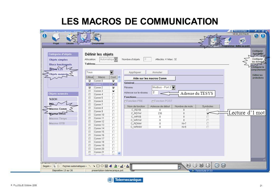 P. FILLOQUE Octobre 2006 21 LES MACROS DE COMMUNICATION Adresse du TESYS Lecture d1 mot