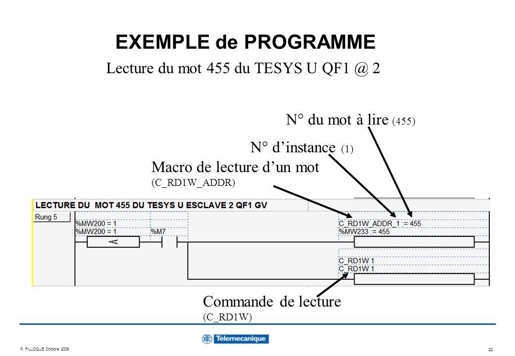 P. FILLOQUE Octobre 2006 22 EXEMPLE de PROGRAMME Lecture du mot 455 du TESYS U QF1 @ 2 Macro de lecture dun mot (C_RD1W_ADDR) N° dinstance (1) N° du m