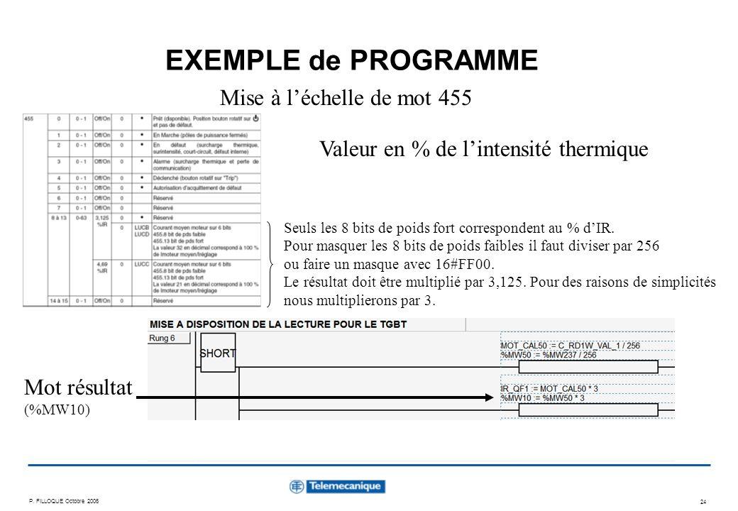 P. FILLOQUE Octobre 2006 24 EXEMPLE de PROGRAMME Mise à léchelle de mot 455 Mot résultat (%MW10) Seuls les 8 bits de poids fort correspondent au % dIR