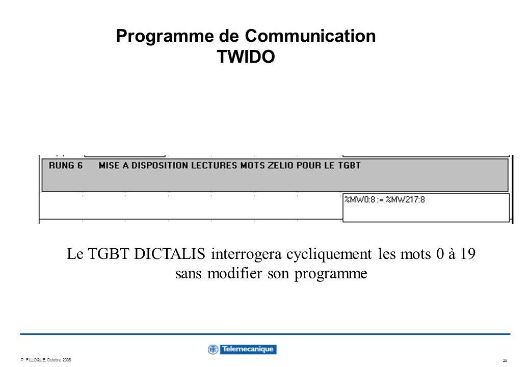 P. FILLOQUE Octobre 2006 26 Programme de Communication TWIDO Le TGBT DICTALIS interrogera cycliquement les mots 0 à 19 sans modifier son programme