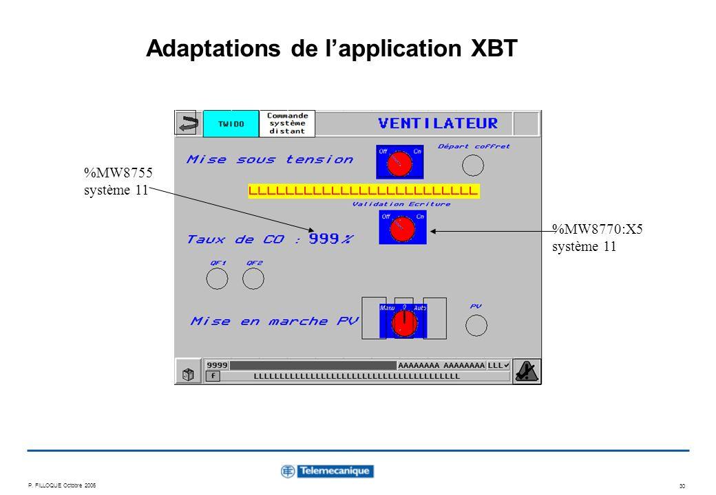 P. FILLOQUE Octobre 2006 30 Adaptations de lapplication XBT %MW8770:X5 système 11 %MW8755 système 11