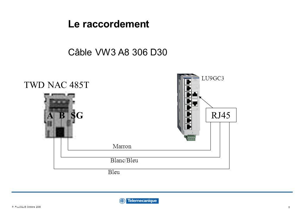P. FILLOQUE Octobre 2006 6 Le raccordement Câble VW3 A8 306 D30 TWD NAC 485T ABSG RJ45 Bleu Blanc/Bleu Marron LU9GC3