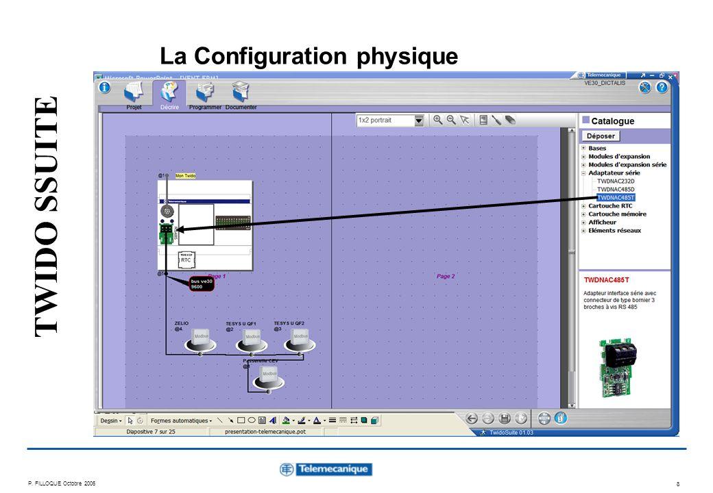 P. FILLOQUE Octobre 2006 8 La Configuration physique TWIDO SSUITE