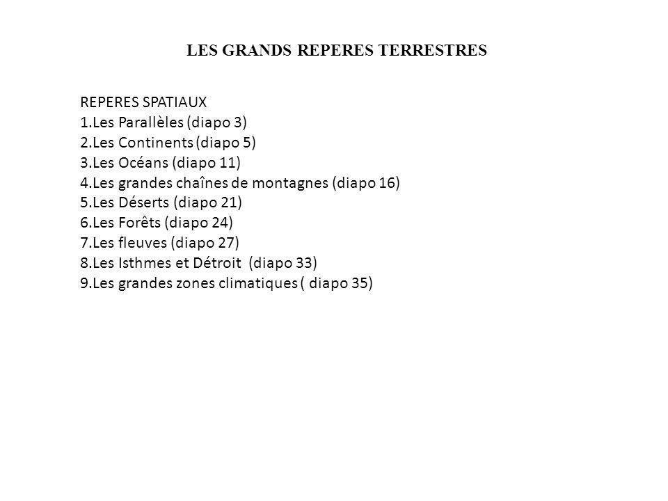 REPERES SPATIAUX 1.Les Parallèles (diapo 3) 2.Les Continents (diapo 5) 3.Les Océans (diapo 11) 4.Les grandes chaînes de montagnes (diapo 16) 5.Les Dés