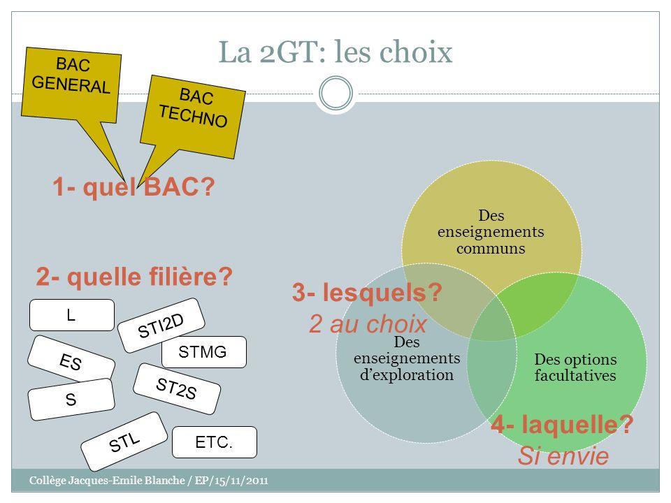 Collège Jacques-Emile Blanche / EP/15/11/2011 La 2GT: les choix Des enseignements communs Des options facultatives Des enseignements dexploration BAC