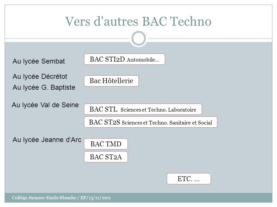 Collège Jacques-Emile Blanche / EP/15/11/2011 Vers dautres BAC Techno Bac Hôtellerie BAC ST2S Sciences et Techno. Sanitaire et Social BAC STL Sciences