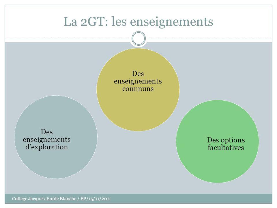 Collège Jacques-Emile Blanche / EP/15/11/2011 La 2GT: les enseignements Des enseignements communs Des options facultatives Des enseignements dexplorat