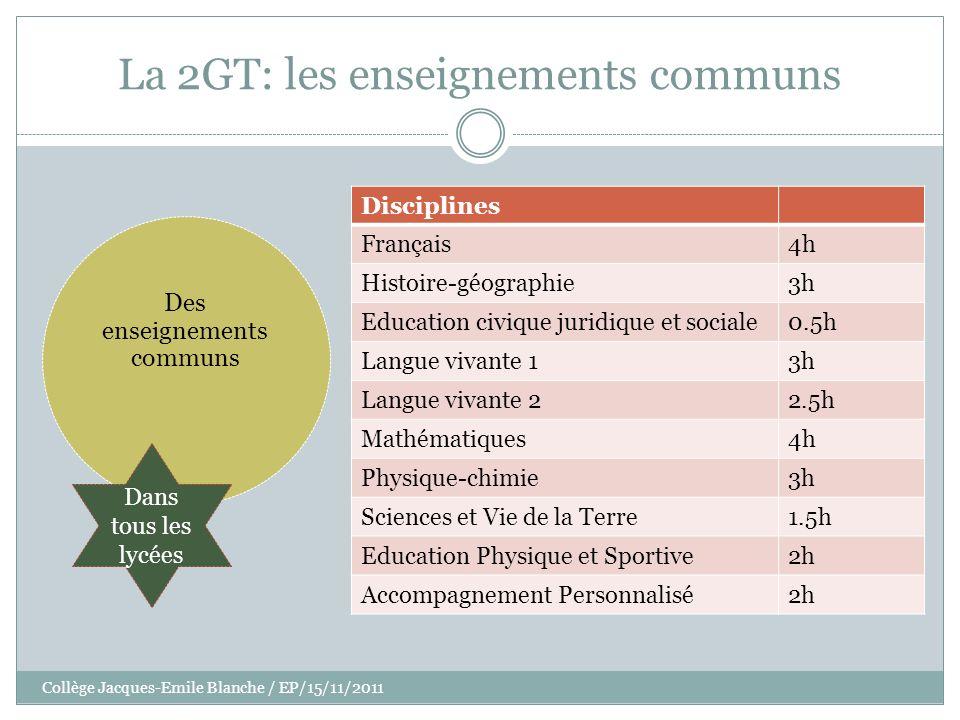 Collège Jacques-Emile Blanche / EP/15/11/2011 La 2GT: les enseignements communs Disciplines Français4h Histoire-géographie3h Education civique juridiq