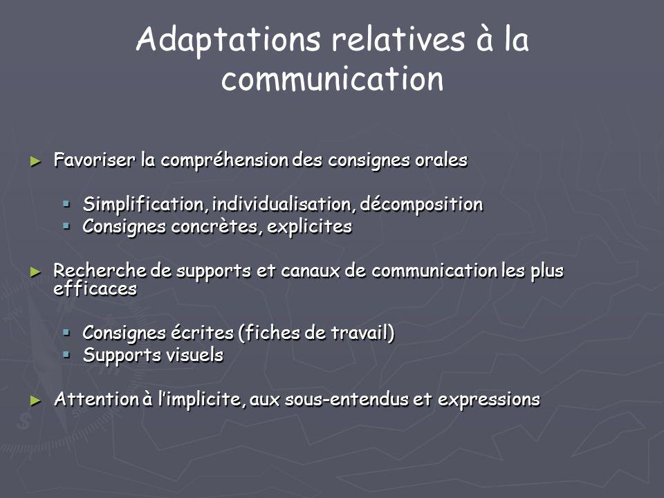 Adaptations relatives à la communication Favoriser la compréhension des consignes orales Favoriser la compréhension des consignes orales Simplificatio