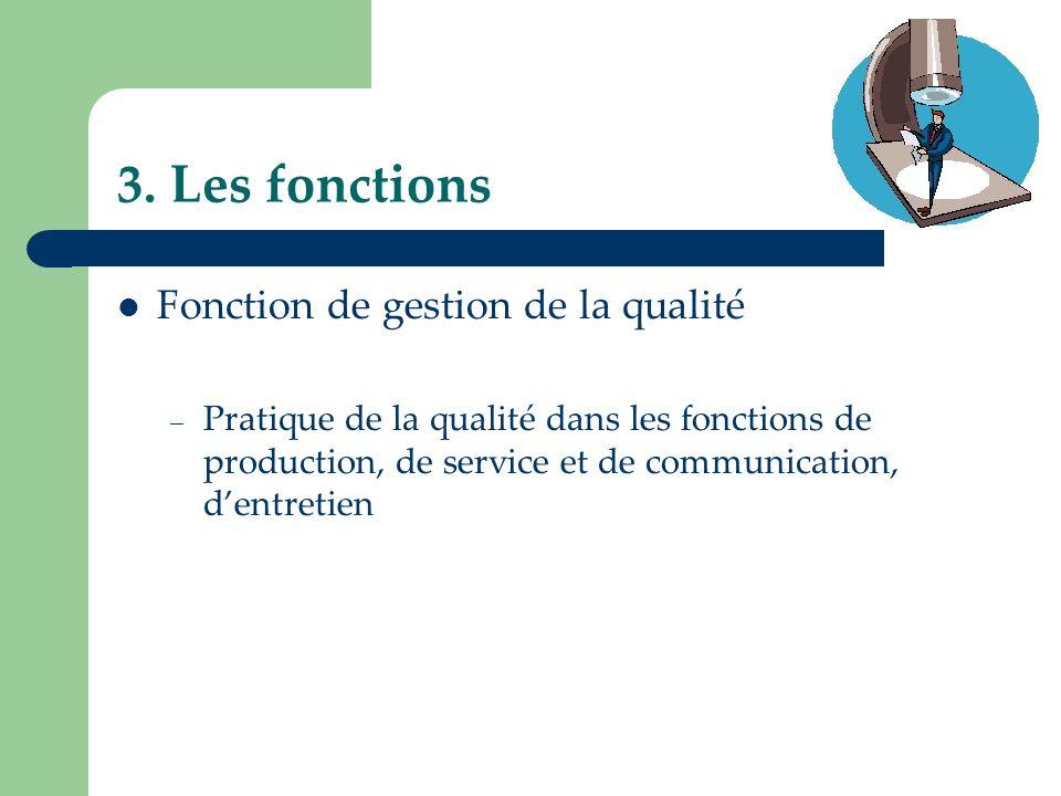 3. Les fonctions Fonction de gestion de la qualité – Pratique de la qualité dans les fonctions de production, de service et de communication, dentreti