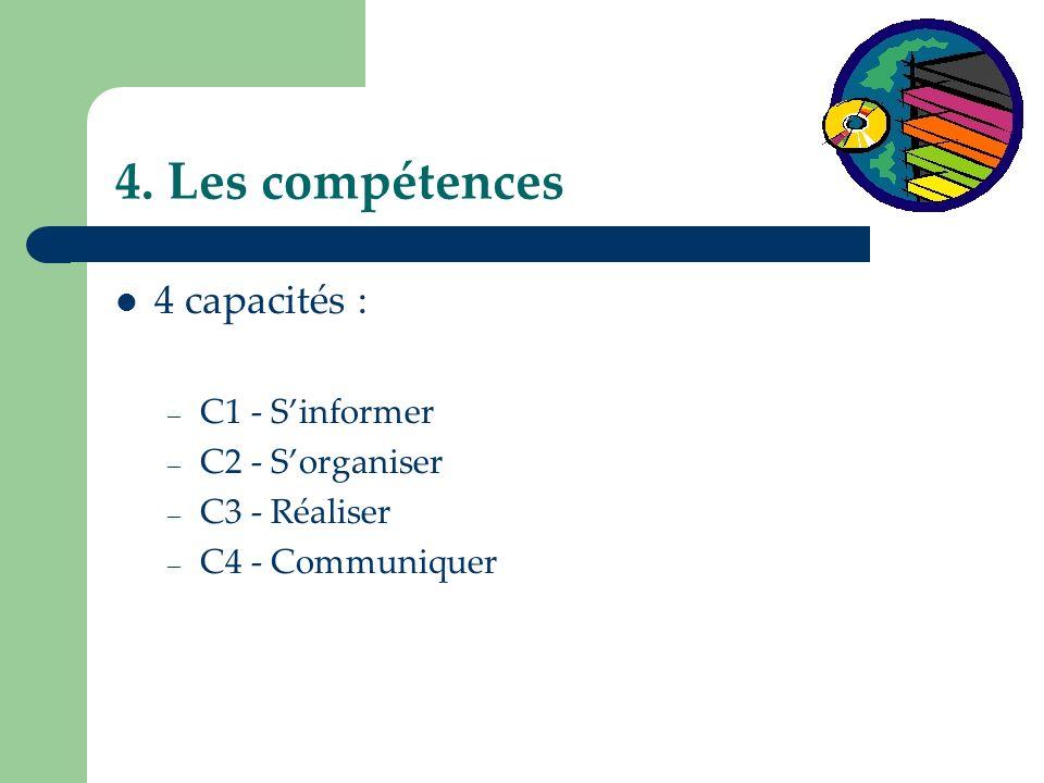 4. Les compétences 4 capacités : – C1 - Sinformer – C2 - Sorganiser – C3 - Réaliser – C4 - Communiquer