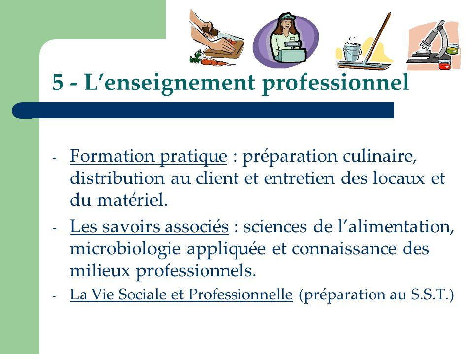 5 - Lenseignement professionnel - Formation pratique : préparation culinaire, distribution au client et entretien des locaux et du matériel. - Les sav