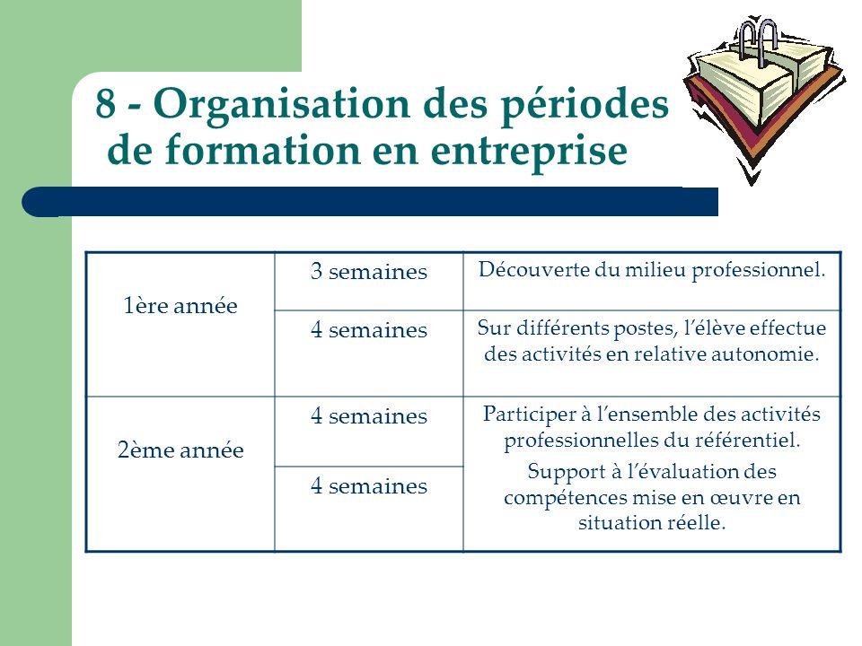 8 - Organisation des périodes de formation en entreprise 1ère année 3 semaines Découverte du milieu professionnel. 4 semaines Sur différents postes, l