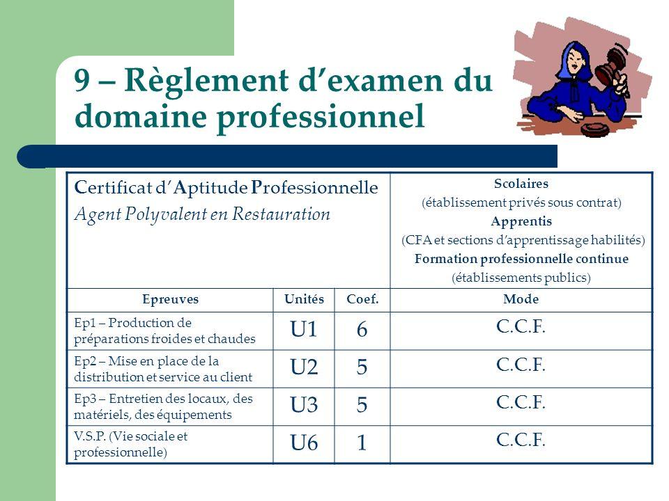 9 – Règlement dexamen du domaine professionnel Certificat dAptitude Professionnelle Agent Polyvalent en Restauration Scolaires (établissement privés s