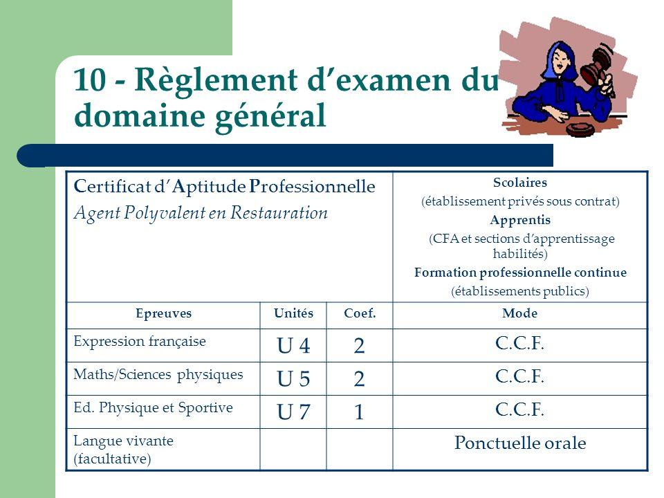 10 - Règlement dexamen du domaine général Certificat dAptitude Professionnelle Agent Polyvalent en Restauration Scolaires (établissement privés sous c