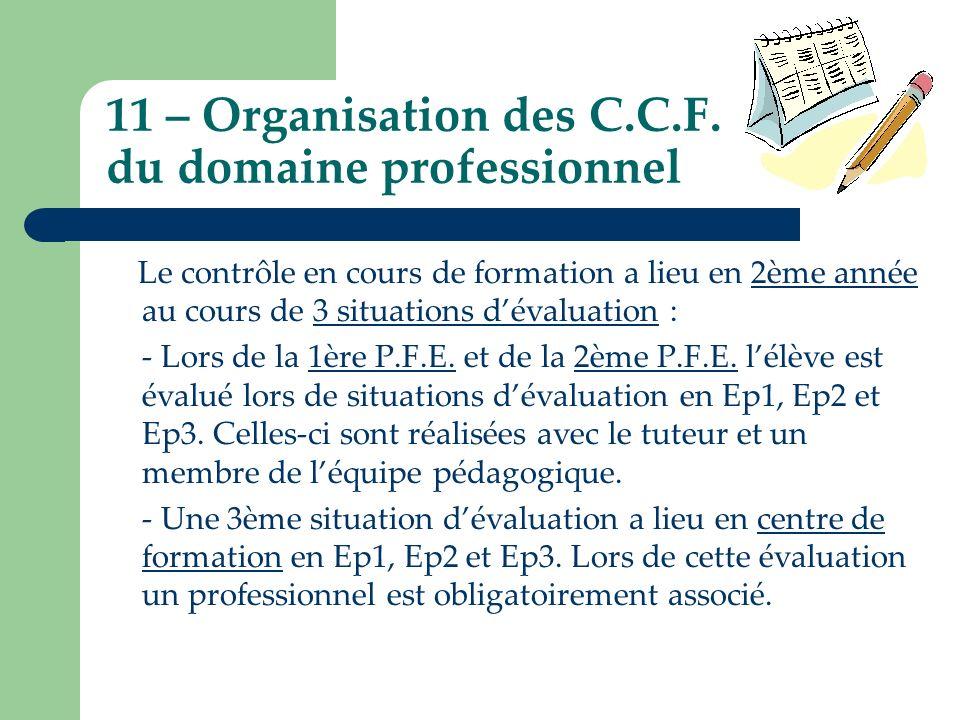 11 – Organisation des C.C.F. du domaine professionnel Le contrôle en cours de formation a lieu en 2ème année au cours de 3 situations dévaluation : -