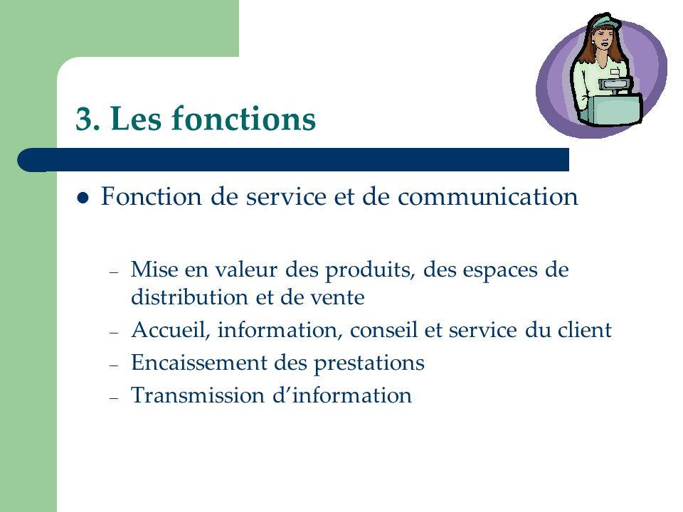 3. Les fonctions Fonction de service et de communication – Mise en valeur des produits, des espaces de distribution et de vente – Accueil, information