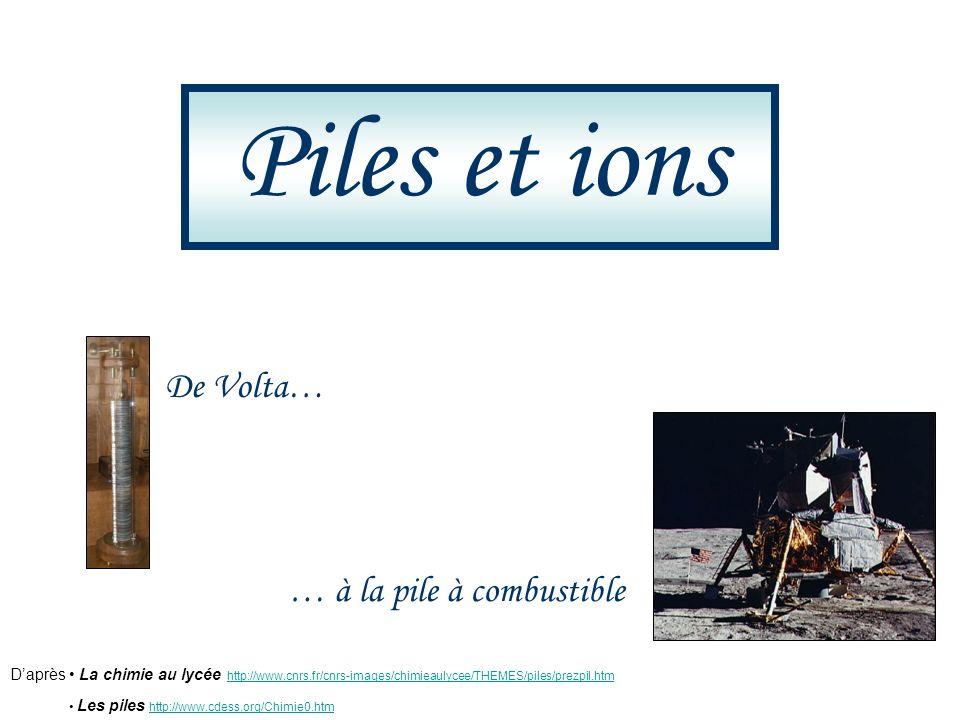 Piles et ions … à la pile à combustible De Volta… Daprès La chimie au lycée http://www.cnrs.fr/cnrs-images/chimieaulycee/THEMES/piles/prezpil.htm http://www.cnrs.fr/cnrs-images/chimieaulycee/THEMES/piles/prezpil.htm Les piles http://www.cdess.org/Chimie0.htm http://www.cdess.org/Chimie0.htm