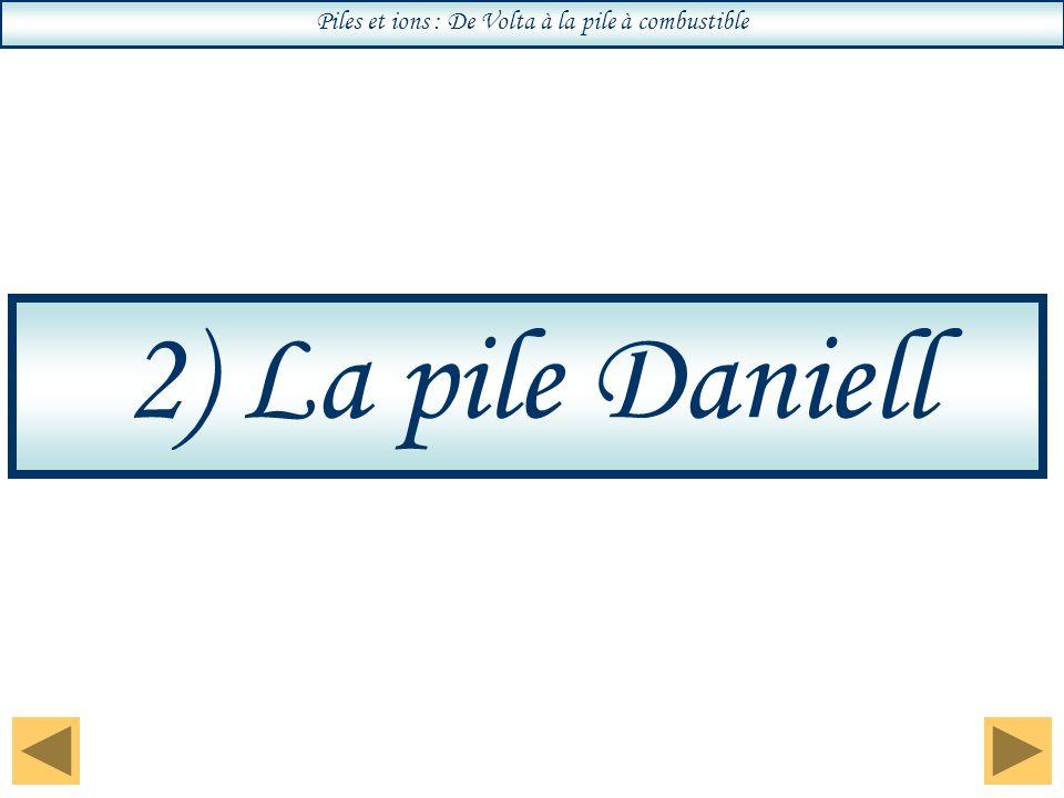 Piles et ions : De Volta à la pile à combustible 2) La pile Daniell