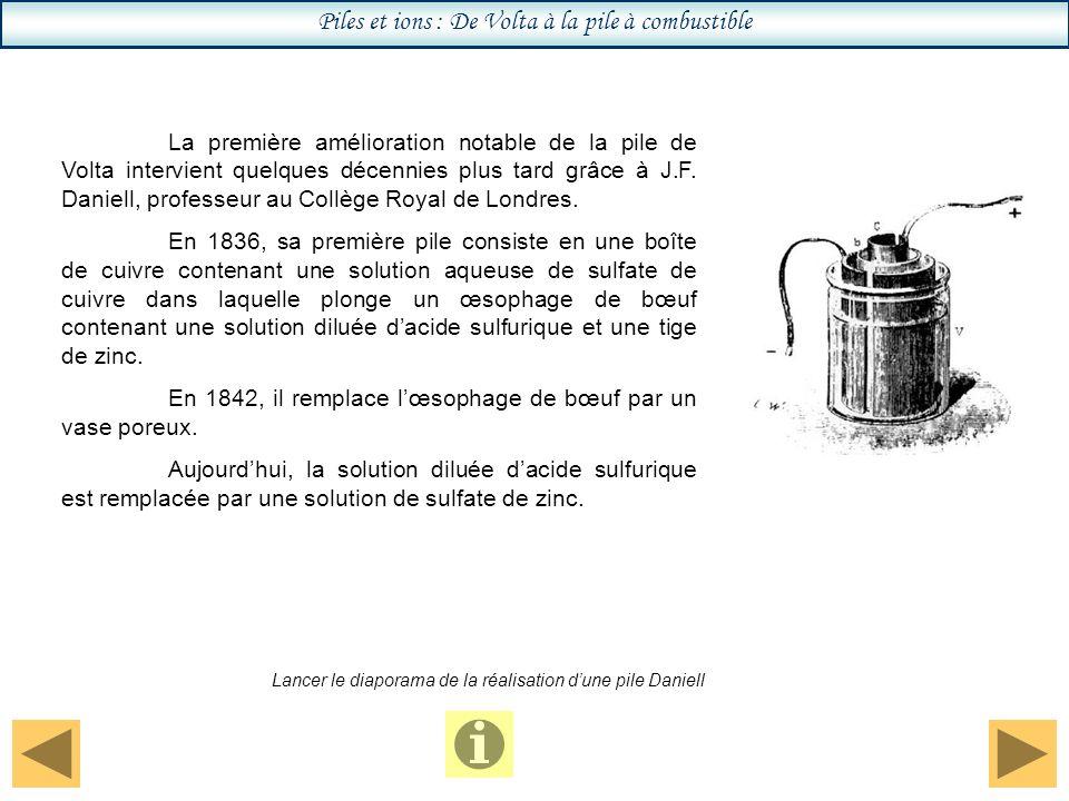 Piles et ions : De Volta à la pile à combustible La première amélioration notable de la pile de Volta intervient quelques décennies plus tard grâce à J.F.