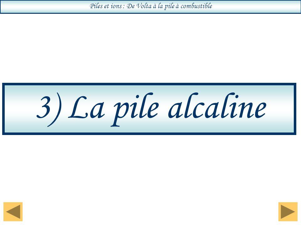 Piles et ions : De Volta à la pile à combustible 3) La pile alcaline